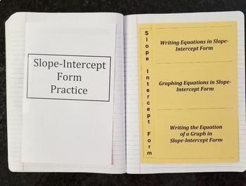 Slope-Intercept Form For Interactive Notebooks
