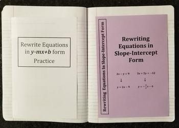 Changing to Slope-Intercept Form (Foldables)