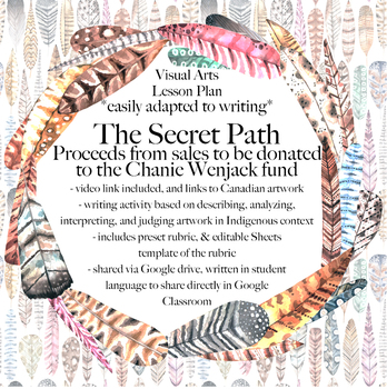 Chanie Wenjack and The Secret Path - art interpretation