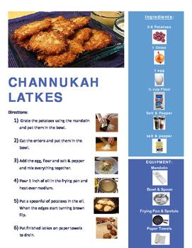 Channukah Latkes Picture Recipe!