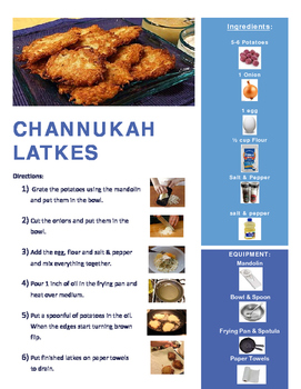 Channukah Latkes Picture Recipe!