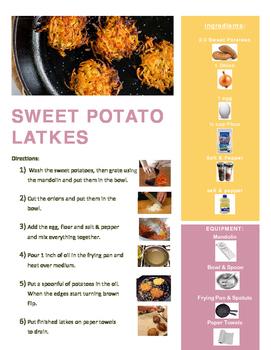 Channukah Sweet Potato Latkes!