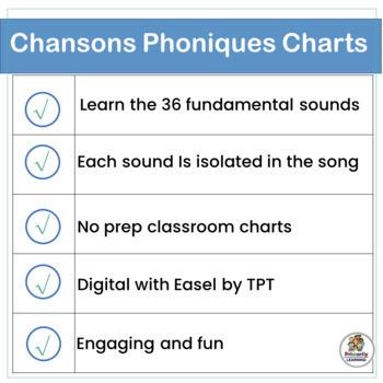 French Phonics Songs: Chansons Phoniques complement Le manuel phonique.
