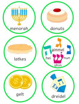 Chanukah/Hanukkah Facts FREEBIE!