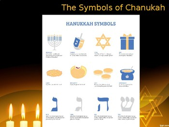 Chanukah/Hanukkah Holiday