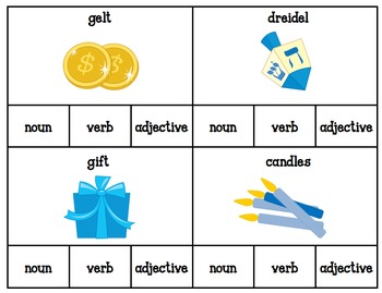 Chanukah/Hanukah Parts of Speech (a sorting game)