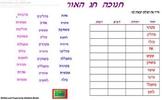Chanukah work sheet Yachid ve rabim