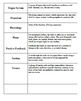 Chapter 1 Human Body: An Orientation Vocab Study Guide