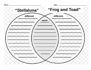 Chapter 1 Lesson 6 Ready Gen Grade 1 Compare Stellaluna to Frog and Toad