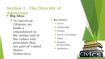 Chapter 1 PowerPoint  The American People  - Glencoe Civics Today
