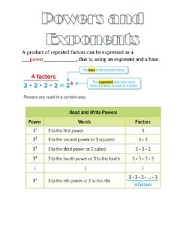 Chapter 1: Real Numbers Doodle Notes (Bundle)