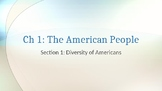 Chapter 1: The American People Power Point