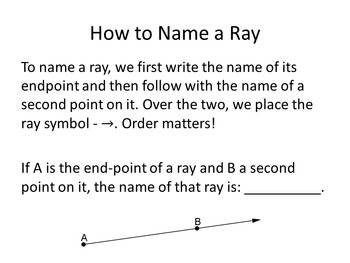 Common Core Geometry. Chapter 1. The Language of Geometry