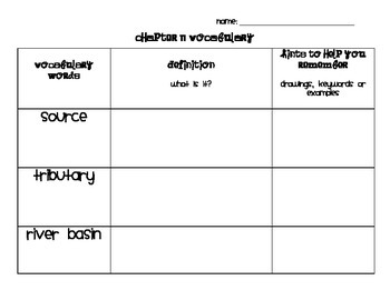Chapter 11 Vocabulary Chart Social Studies Alive! Grade 4