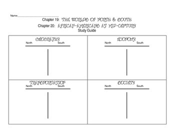 Chapter 19 & 20 Study Guide -  History Alive 8th grade