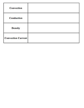 Chapter 2 - Introducing Earth Vocabulary Study Guide