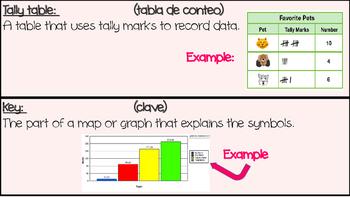 Chapter 2 Math Vocabulary (MAFS GO MATH)