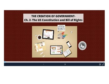 Chapter 2- The US Constitution and Bill of Rights: Prezi notes