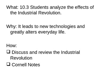 Chapter 21 - The Industrial Revolution Review - Powerpoint