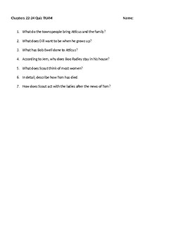 Chapter 22-24 To Kill a Mockingbird Quiz or Test