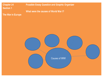 Chapter 24 Section 1 PP Notes over World War I for the Pre