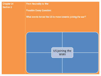 Chapter 24 Section 2 Power Point Lecture over WWI