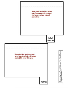 Ch26(10ModernTimes)Depression & New Deal-DiscoveringOurPast Interactive Notebook