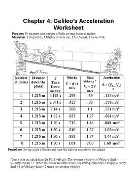 Acceleration Lab on an Inclined Plane (can be used as a Worksheet)