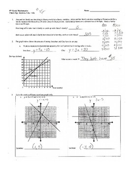 Chapter 4 - Simultaneous Linear Equations (all assessments)