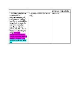 Chapter 5 5.1-5.2 High Group Activities for Third Grade