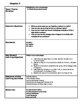 Chapter 5 Unit Plan Go Math