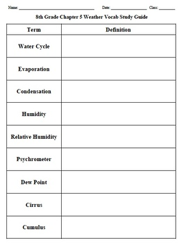 Chapter 5 - Weather Vocabulary Study Guide