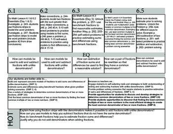 Chapter 7 Go Math Lesson Plans