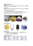 Chapter 8: Properties of Matter