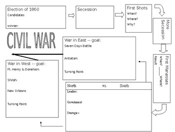 Chapter 9 Civil War GO  American Vision