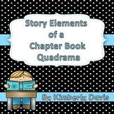 Chapter Book Story Elements Quadrama