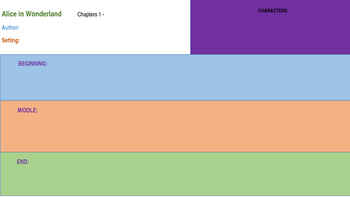 Chapter Book Story Maps