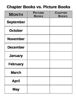 Chapter Books vs. Picture Books Graphic Organizer
