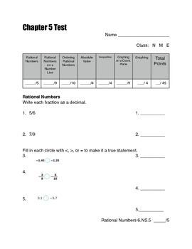 Chapter Five Mathematics Test McGraw Hill