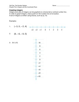 Integers and Graphing Chapter Five Notes for McGraw Hill Mathematics Book