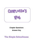Chapter Questions for Charlotte's Web
