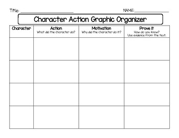 Character Action Graphic Organizer