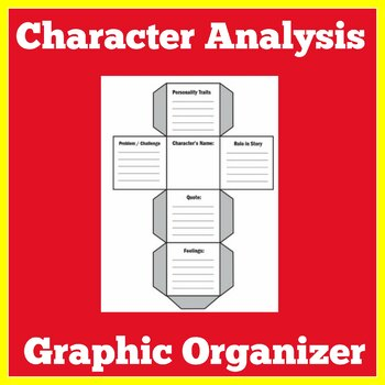 CHARACTER ANALYSIS ACTIVITY