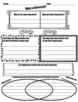 Character Analysis - Análisis de personajes