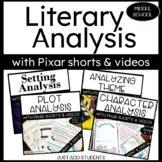 Characterization:  Analysis booklet for any novel, short s