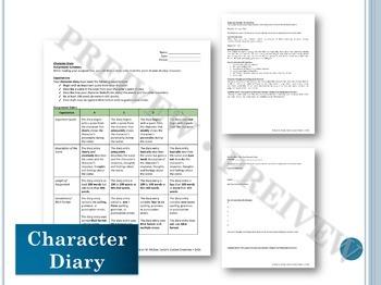 Character Analysis (Bundle)