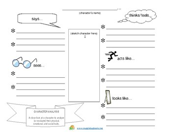 FREE Character Analysis Graphic Organizers Bundle