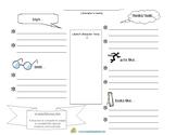 FREE Character Analysis Graphic Organizers Bundle