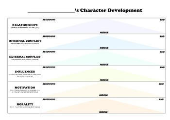 Character Analysis - Changes Over Time