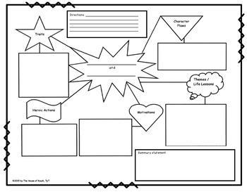 Character Analysis: Character Web & Character Comparison Web